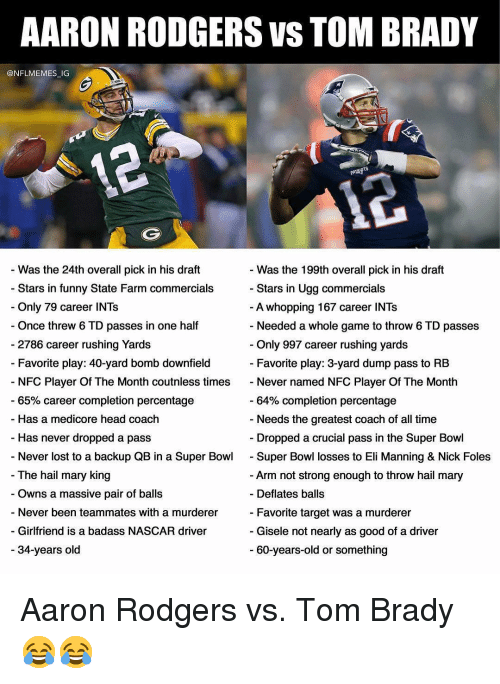 Aaron Rodgers Vs Tom Brady Ig If Was The 24th Overall Pick