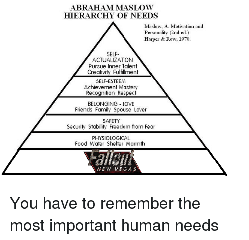 personality theory abraham maslow Maslow abraham harold motivation and personality j bibliography: p includes   quite explicit form in john dewey's theory of valuation (1939), in which the.