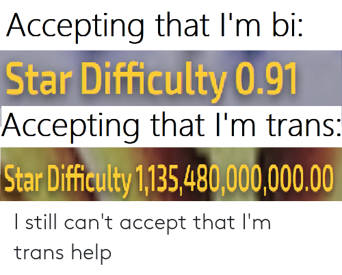 Help, Star, and Accept: Accepting that I'm bi:  Star Difficulty 0.91  Accepting that l'm trans:  Star Difficulty 1,135,480,000,000.00 I still can't accept that I'm trans help
