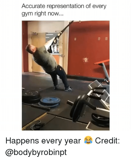 Gym, Memes, and Accurate Representation: Accurate representation of every  gym right now... Happens every year 😂 Credit: @bodybyrobinpt