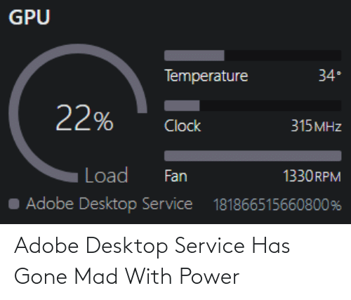 Adobe, Power, and Mad: Adobe Desktop Service Has Gone Mad With Power