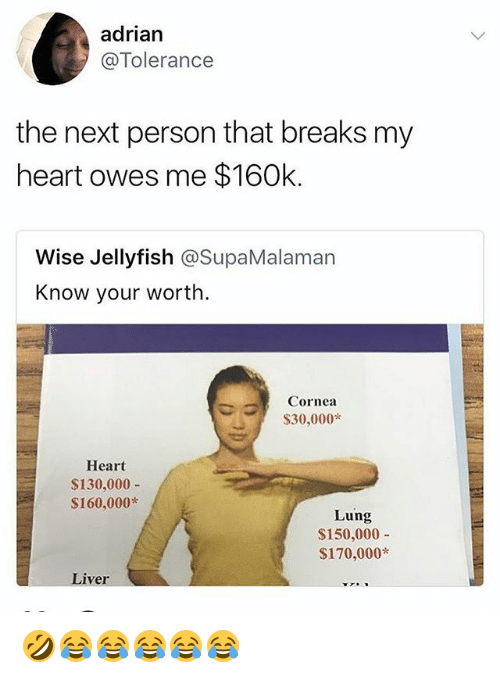 Heart, Girl Memes, and Next: adrian  @Tolerance  the next person that breaks my  heart owes me $160k.  Wise Jellyfish @SupaMalamarn  Know your worth.  CCornea  S30,000*  Heart  $130,000-  S160,000*  Lung  $150,000-  $170,000*  Liver 🤣😂😂😂😂😂