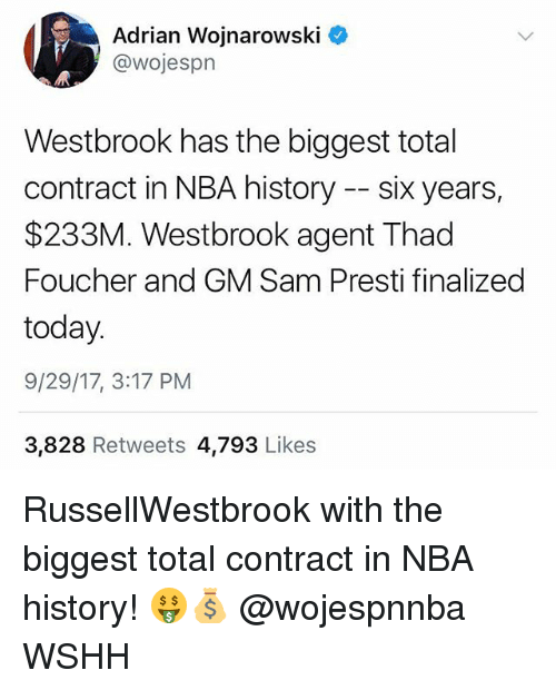 Memes, Nba, and Wshh: Adrian Wojnarowski  @wojespn  Westbrook has the biggest total  contract in NBA history - six years,  $233M. Westbrook agent Thad  Foucher and GM Sam Presti finalized  today  9/29/17, 3:17 PM  3,828 Retweets 4,793 Likes RussellWestbrook with the biggest total contract in NBA history! 🤑💰 @wojespnnba WSHH