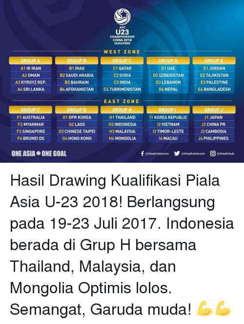 Image Result For Piala Asia U