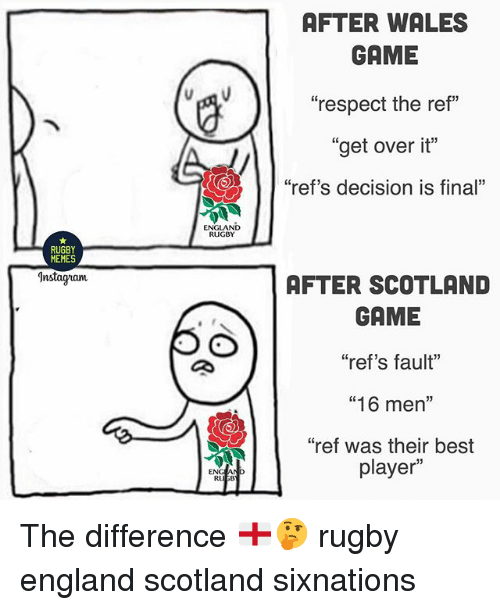 """England, Instagram, and Memes: AFTER WALES  GAME  """"respect the ref""""  """"get over it""""  """"ref's decision is final""""  ENGLAND  RUGBY  RUGBY  MEMES  Instagram  AFTER SCOTLAND  GAME  """"ref's fault""""  """"16 men""""  """"ref was their best  player""""  ENG The difference 🏴🤔 rugby england scotland sixnations"""