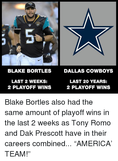 "Dallas Cowboys, Nfl, and Tony Romo: AG  eGhettoGronk  BLAKE BORTLES  DALLAS COWBOYS  LAST 2 WEEKS:  2 PLAYOFF WINS  LAST 20 YEARS:  2 PLAYOFF WINS Blake Bortles also had the same amount of playoff wins in the last 2 weeks as Tony Romo and Dak Prescott have in their careers combined... ""AMERICA' TEAM!"""