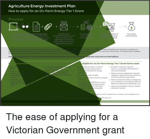 Energy, Future, and Yo: Agriculture Energy Investment Plan  How to apply for an On-Farm Energy Tier 1 Grant  Process  If success  order an  the equ  gov.au/agenergy  dence of  You will receive  an acknowledgement email  when you submit your  application as well as an  email notifying you of your  application's outcome.  You receive  grant funding  lication form  aving  lled  ment, and  ed.  $i for $1 c  red and a  will provide up to $50,000 (excluding GST) Gro  nbasis. Recipients are required to contribute at  rst-come, first-served basis. The grants will be available  st 50 per cent of the total cash costs of the project. Applications for Tier 1 gro  to  le  e farm busi  s until March 2020  the available funding is exhaust  r occurs  Only  line application forms will be a  (hard copy applications will not be acce  plicants must have an email address.  ocumenta  eligible for an On-Farm Energy Tier 1 Grant farms must:  Your Aust  (ABN)  For individual applic  received a group o  energy as  ceipt of a type 1or type 2  energy assessment, or  . Be in  Be able to meet the required  cash co-  every $1 provided)  Attest to having obtained all relevant  regulatory approvals for the project to  on-  contribution (at least $1 for  itemised  equivalent energy  t;  an app  A copy of yo  on-tarm ene  or approved e  assessment  t report that  e applicant's equipment  . Be a  s with an ABN;  le farm business located commence (where applicable)  Have an eligi  in Victoria  Spend more  including GST)  of electricity, gas  Two itemised qu  equipment item a  identified in the en  report  $8,000 per annum  energy inclusive  PG and diesel  r transport)  Meet all industrial relations obligations  as an employer in accordance with the  National Employment Standards, and  Agree to participate in future program  evaluation activity  uding energy  entity  apacity to enter into agreements or contracts, assume obligations, incur  x (6) months old.