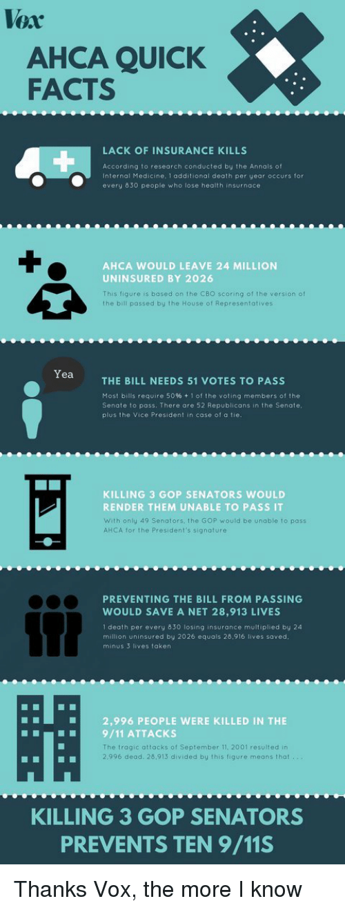 9 11 facts and death ahca quick facts lack of insurance kills
