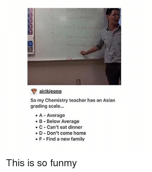 ✅ 25+ Best Memes About Asian Grading Scale | Asian Grading Scale ...