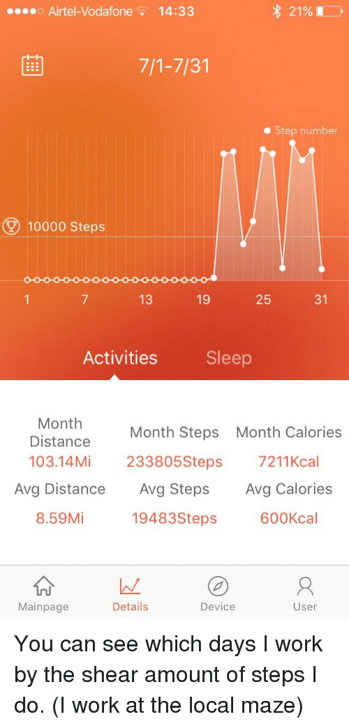 304408fb93f Airtel-Vodafone 1433 21% 71-731 E Step Number 10000 Steps 7 13 19 25 ...