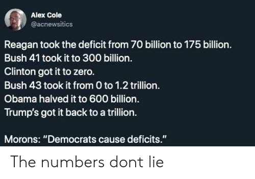 """Obama, Zero, and Back: Alex Cole  @acnewsitics  Reagan took the deficit from 70 billion to 175 billion.  Bush 41 took it to 300 billion.  Clinton got it to zero.  Bush 43 took it from 0 to 1.2 trillion.  Obama halved it to 600 billion.  Trump's got it back to a trillion.  Morons: """"Democrats cause deficits. The numbers dont lie"""