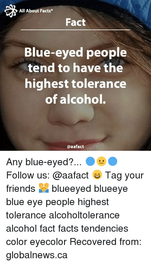 All About Facts Fact Blue-Eyed People Tend to Have the Highest