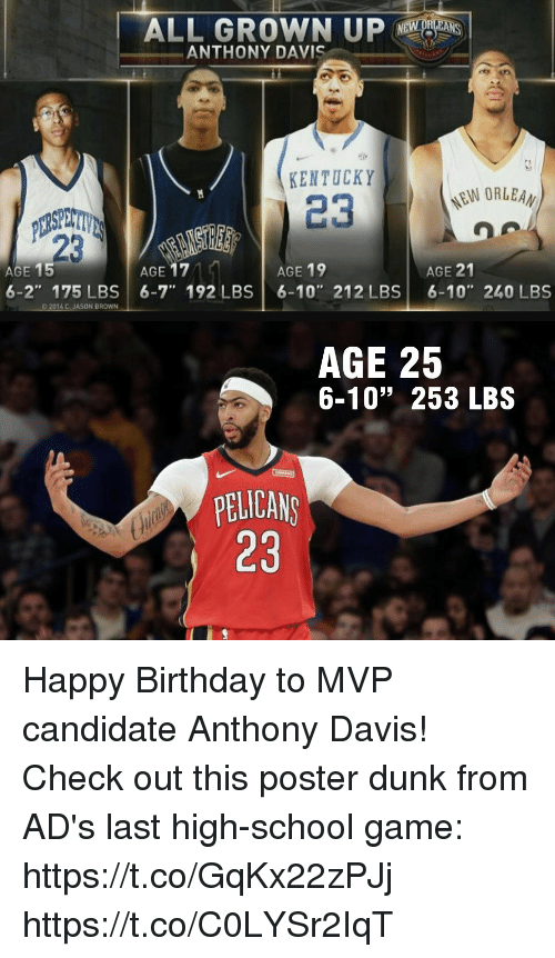 ALL GROWN UPWR ANTHONY DAVIS 1 KENTUCKY NEW ORLEA 23 AGE 15