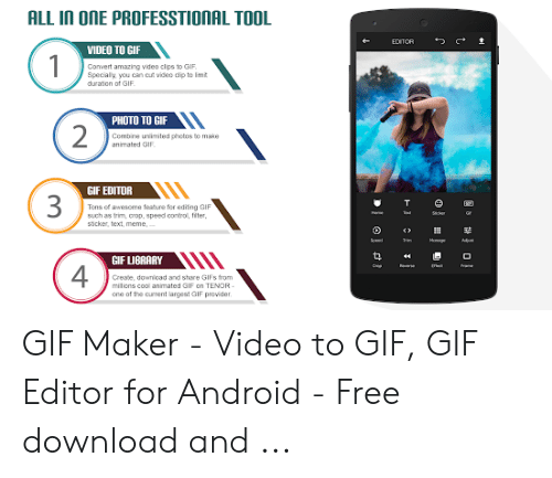 ALL in OnE PROFESSTIONAL TOOL VIDEO TO GIF Convert Amazing