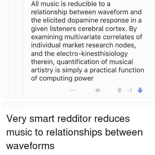 All Music Is Reducible Toa Relationship Between Waveform and the