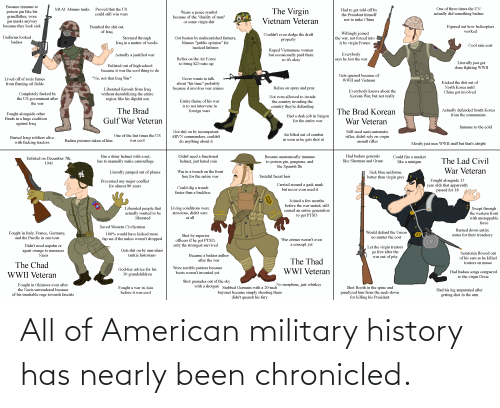 American, History, and Military: All of American military history has nearly been chronicled.
