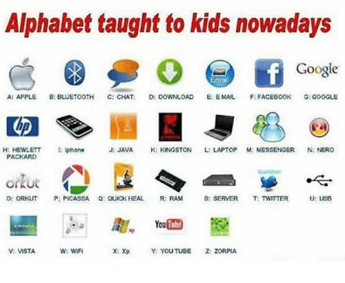 Alphabet Taught to Kids Nowadays Google a APPLE B BLUETOOTH