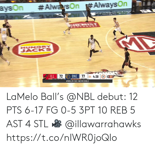 Hungry, Memes, and 🤖:  #AlwarsOn #AlwaysOn  aysOn  CHEM ST  urTs  HUNGRY  JACKS  ILL 72  BNE 77 04 4:38 (23  NBL  #NBL20 SEE INCREDIBLE LaMelo Ball's @NBL debut:  12 PTS 6-17 FG 0-5 3PT 10 REB 5 AST 4 STL   🎥 @illawarrahawks    https://t.co/nIWR0joQIo