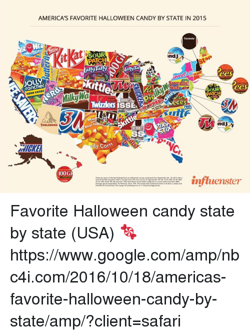 america s favorite halloween candy by state in 2015 tootsie sour