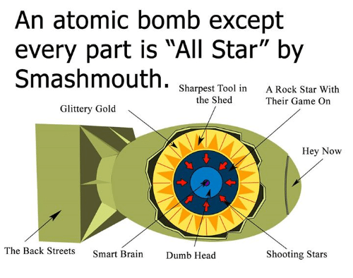 An Atomic Bomb Except Every Part Is All Star By Smashmouth Sharpest