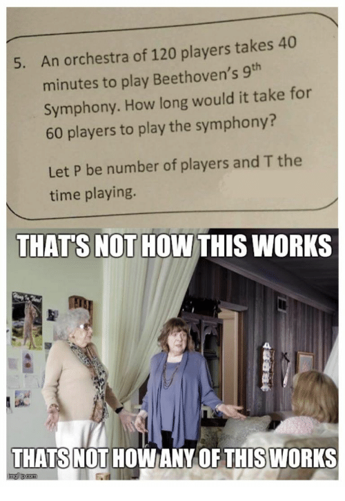 Time, How, and Play: An orchestra of 120 players takes 40  minutes to play Beethoven's 9th  Symphony. How long would it take for  60 players to play the symphony?  5.  Let P be number of players and T the  time playing.  THAT'S NOT HOW THIS WORKS  THATS NOT HOW ANY OF THIS WORKS