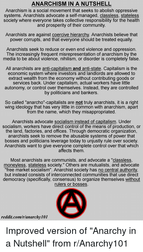 ANARCHISM IN a NUTSHELL Anarchism Is a Social Movement That Seeks to