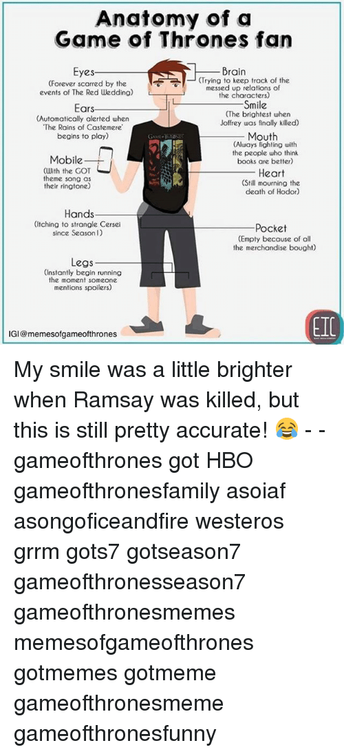 Anatomy of a Game of Thrones Fan Eyes Brain Trying to Keep Track of ...