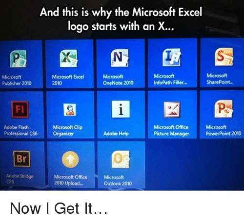 25+ Best Memes About Microsoft Office And Microsoft Excel
