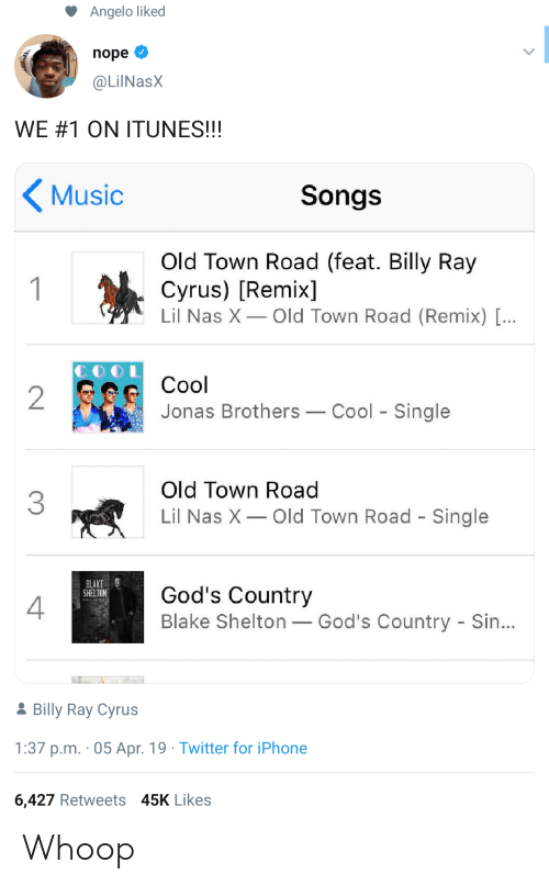 Iphone, Music, and Nas: Angelo liked  nope  @LilNasX  WE#1 ON ITUNES!!!  Music  Songs  Old Town Road (feat. Billy Ray  Cyrus) [Remix]  Lil Nas X Old Town Road (Remix) [...  1  Cool  2  Jonas Brothers  Cool Single  Old Town Road  3  Lil Nas X  Old Town Road - Single  BLAKE  SHELTON  God's Country  Blake Shelton God's Country - Sin...  2Billy Ray Cyrus  1:37 p.m. 05 Apr. 19 Twitter for iPhone  6,427 Retweets 45K Likes Whoop