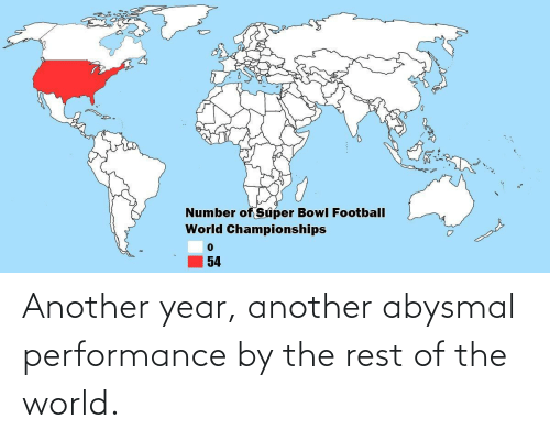 World, Another, and Rest: Another year, another abysmal performance by the rest of the world.