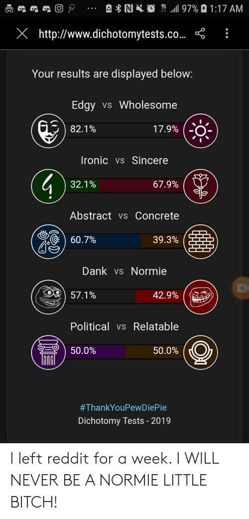 Bitch, Dank, and Ironic: ANX O # al 97% 1:17 AM  Xhttp://www.dichotomytests.co.  Your results are displayed below:  Edgy vs Wholesome  82.1%  17.9%  Ironic vs Sincere  32.1%  67.9%  Abstract vs Concrete  60.7%  39.3%  Dank vs Normie  42.9%  57.1%  Political vs Relatable  50.0%  50.0%  #ThankYouPewDiePie  Dichotomy Tests - 2019  18 I left reddit for a week. I WILL NEVER BE A NORMIE LITTLE BITCH!