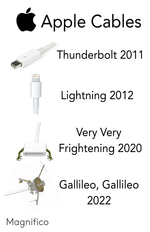 Best Lightning Cable 2020 Apple Cables Thunderbolt 2011 Lightning 2012 Very Very Frightening