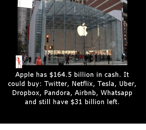 Image result for apple can buy netflix and tesla