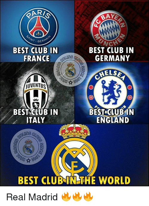 Club, England, and Memes: AR/  INT.GER  BEST CLUB IN  GERMANY  BEST CLUB IN  FRANCEL  PHELSA  UUENTUS  BEST CLUBIN  ENGLAND  BEST CLUB IN  ITALY  BEST CLUBIN-THE WORLD Real Madrid 🔥🔥🔥