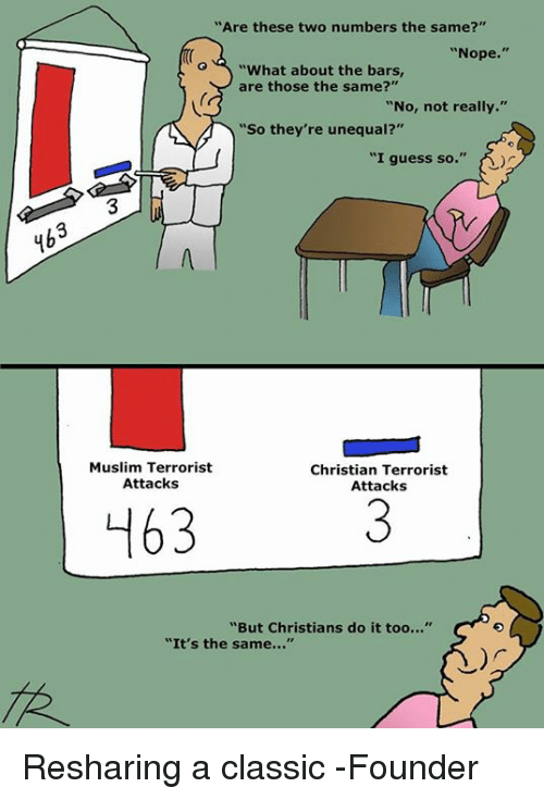 "Memes, Muslim, and Guess: ""Are these two numbers the same?""  ""Nope.""  Q ""What about the bars  are those the same?""  No, not really  ""So the  unequal?""  ""I guess so.""  Muslim Terrorist  Christian Terrorist  Attacks  Attacks  H63  ""But Christians do it too...""  It's the same. Resharing a classic   -Founder"