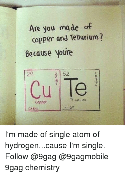 Copper And Tellurium