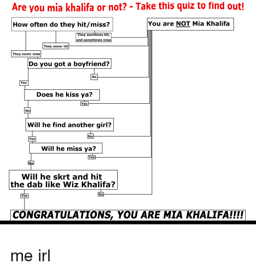 Are You Mia Khalifa or Not? - Take This Quiz to Find Out! How Often