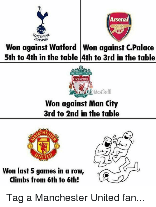 arsenal ottenhaan hotspur won against watford won against c palace 10359888 ✅ 25 best memes about arsenal arsenal memes,Meme C