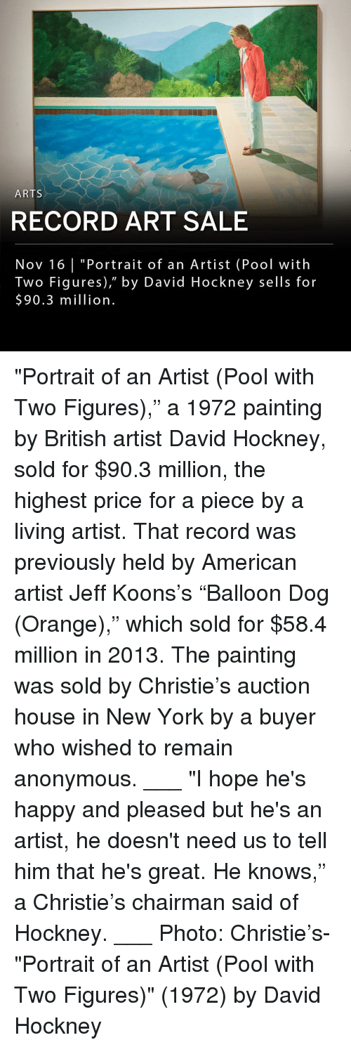 "Memes, New York, and American: ARTS  RECORD ART SALE  Nov 16 |""Portrait of an Artist (Pool with  Two Figures),"" by David Hockney sells for  $90.3 million. ""Portrait of an Artist (Pool with Two Figures),"" a 1972 painting by British artist David Hockney, sold for $90.3 million, the highest price for a piece by a living artist. That record was previously held by American artist Jeff Koons's ""Balloon Dog (Orange),"" which sold for $58.4 million in 2013. The painting was sold by Christie's auction house in New York by a buyer who wished to remain anonymous. ___ ""I hope he's happy and pleased but he's an artist, he doesn't need us to tell him that he's great. He knows,"" a Christie's chairman said of Hockney. ___ Photo: Christie's-""Portrait of an Artist (Pool with Two Figures)"" (1972) by David Hockney"