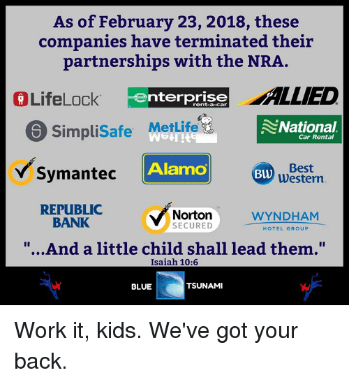 As of February 23 2018 These Companies Have Terminated Their