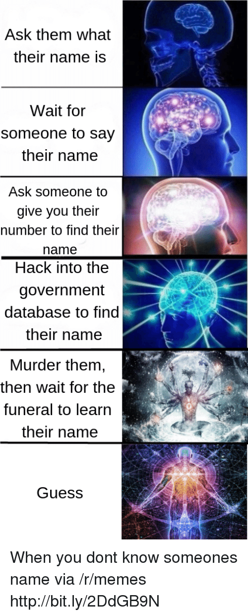 Memes, Guess, and Http: Ask them what  their name is  Wait for  someone to say  their name  Ask someone to  give you their  number to find their  name  Hack into the  government  database to find  their name  Murder them,  then wait for the  funeral to learn  their name  4壱罢  Guess When you dont know someones name via /r/memes http://bit.ly/2DdGB9N