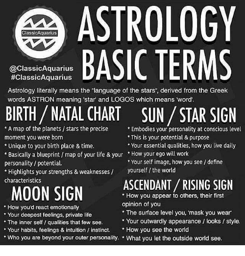 Astrology basic terms sun star sign classicaquarius classicaquarius life memes and work astrology basic terms sun star sign classicaquarius malvernweather Image collections