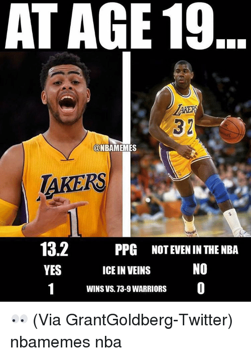 At AGE 19 AKERS 132 PPG NOTEVEN IN THE NBA NO YES ICE IN ...