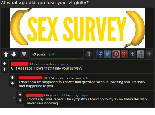 Survey question on virginity
