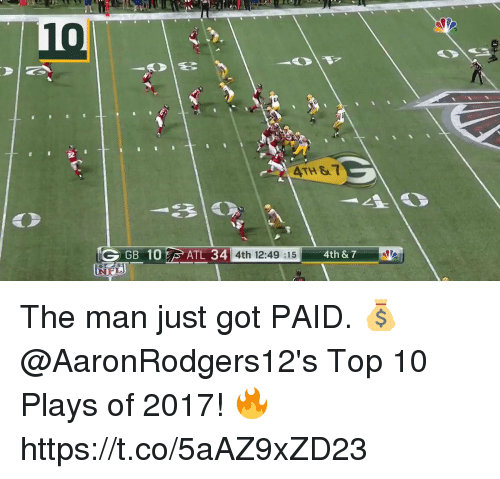 Memes, 🤖, and Got: ATH&T  4th 12:49:15  4th & 7 The man just got PAID. 💰  @AaronRodgers12's Top 10 Plays of 2017! 🔥 https://t.co/5aAZ9xZD23