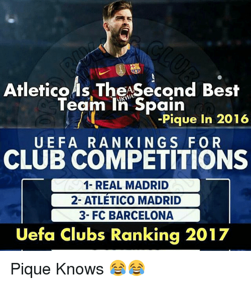 Barcelona, Club, and Memes: AtleticoAs TheSecond Best  Team In Spain  -Pique In 2016  UEFA RANKINGS FOR  CLUB COMPETITIONS  1- REAL MADRID  2- ATLETICO MADRID  3- FC BARCELONA  Uefa Clubs Ranking 2017 Pique Knows 😂😂