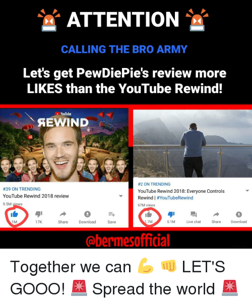 Gooo, youtube.com, and Army: ATTENTION a  CALLING THE BRO ARMY  Let's get PewDiePie's review more  LIKES than the YouTube Rewind!  VouTube  #39 ON TRENDING  YouTube Rewind 2018 review  9.5M views  #2 ON TRENDING  YouTube Rewind 2018: Everyone Controls  Rewind | #YouTubeRewind  67M views  ha Dowload Save  1 M  17K  7M  5.1M  Live chat  Share  Download  obermesofficial