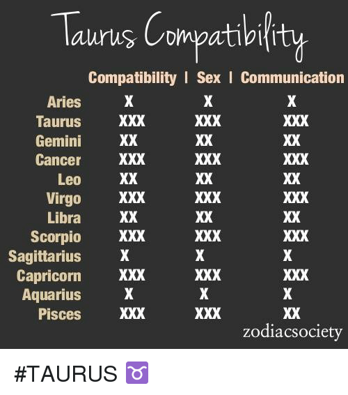sex between a scorpio and capricorn