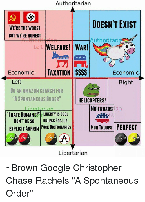 "Amazon, Fucking, and Google: Authoritarian  DOESN'T EXIST  WERE THE WORST  BUT WERE HONEST  Authoritari  WELFARE! WAR!  Economic  TAXATION  Economic-  Left  Right  Do AN AMAZON SEARCH FOR  ""A SPONTANEOUS ORDER""  HELICOPTERS!  Lib  MUH ROADS  an  ""I HATE HUMANS! tLIBERTY IS COOL  DON'T BE SO  UNLESS SOCJUS  EXPLICIT ANPRIM FUCK DICTIONARIES  MUHTROOPS PERFECT  Libertarian ~Brown   Google Christopher Chase Rachels  ""A Spontaneous Order"""