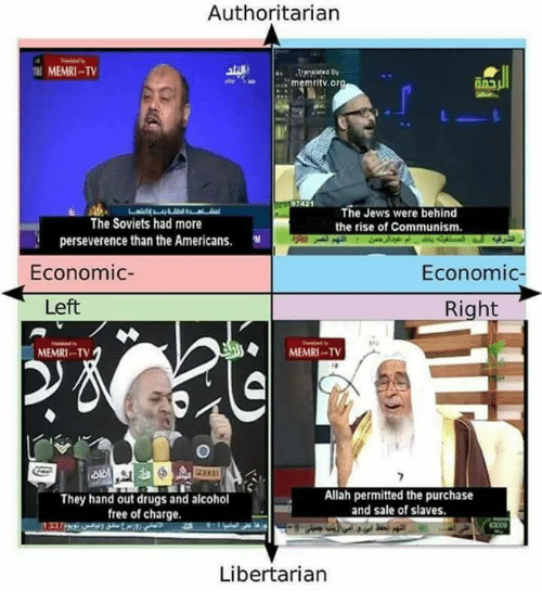 Drugs, Memes, and Alcohol: Authoritarian  MEMRI-TV  memritv.org  97421  The Jews were behind  the rise of Communism  The Soviets had more  perseverence than the Americans.  Economic  Economic-  Left  Right  MEMRI-TV  MEMRI-T  棟411  They hand out drugs and alcohol  free of charge.  Allah permitted the purchase  and sale of slaves  3000  Libertarian
